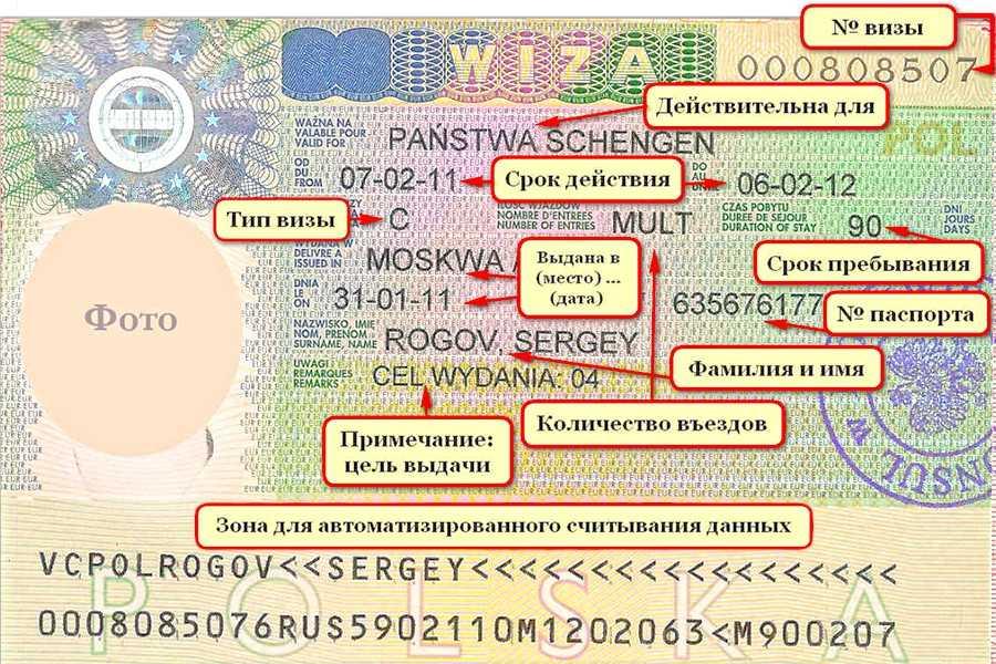 Как сделать визу в польшу в житомире