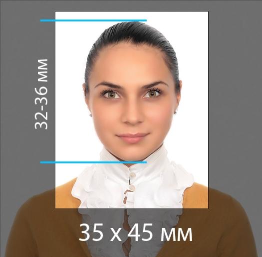 требования на фото на итальянскую визу
