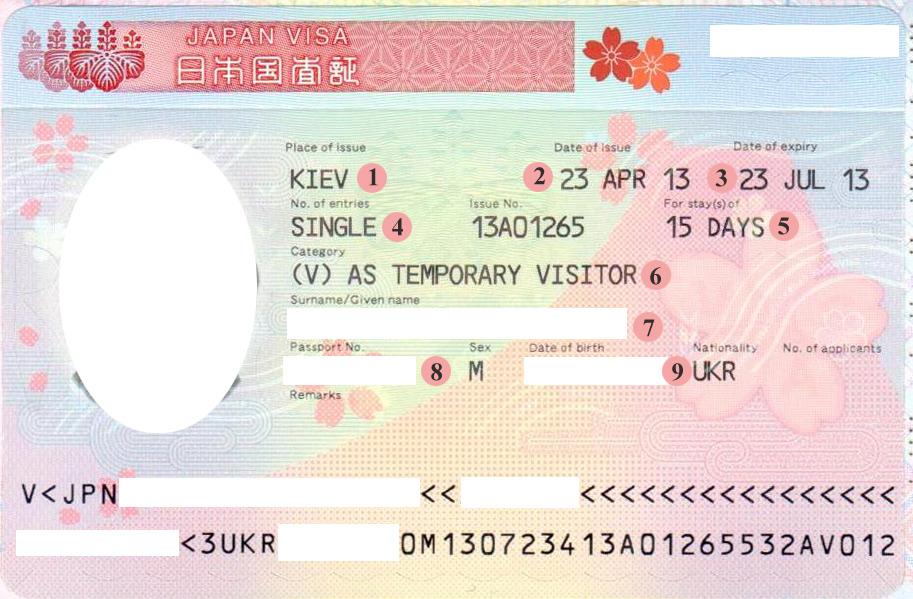 Правила оформления визы на Бали для русских и не только