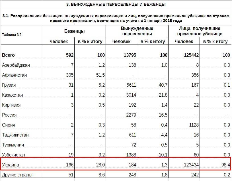 Мфц москва какие документы требуются для оформления загранпаспорта