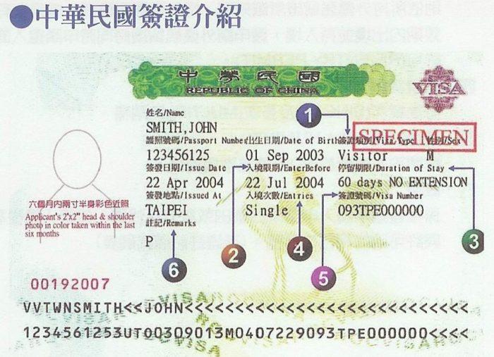 Однократная виза на 60 дней