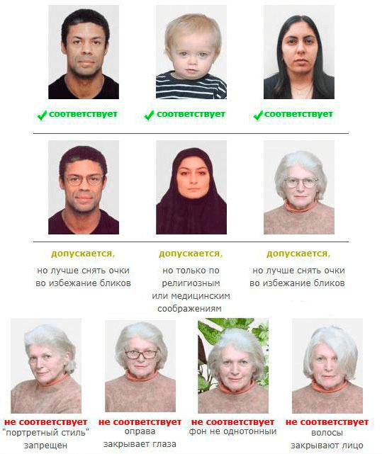 Фотография на визу